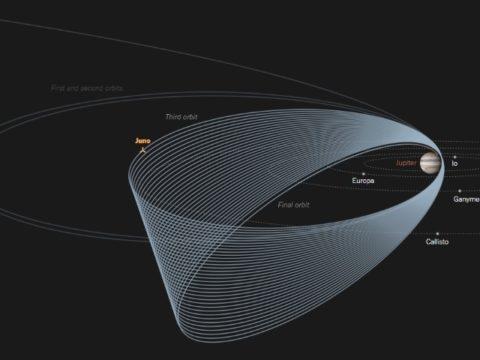 NASA, la missione Juno entra nel vivo