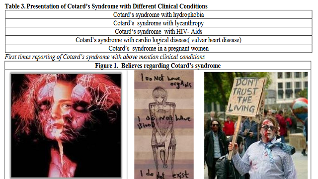 Sindrome di Cotard