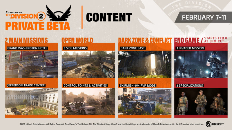 The Division 2 beta privata