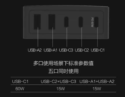 Caricatore USB Xiaomi